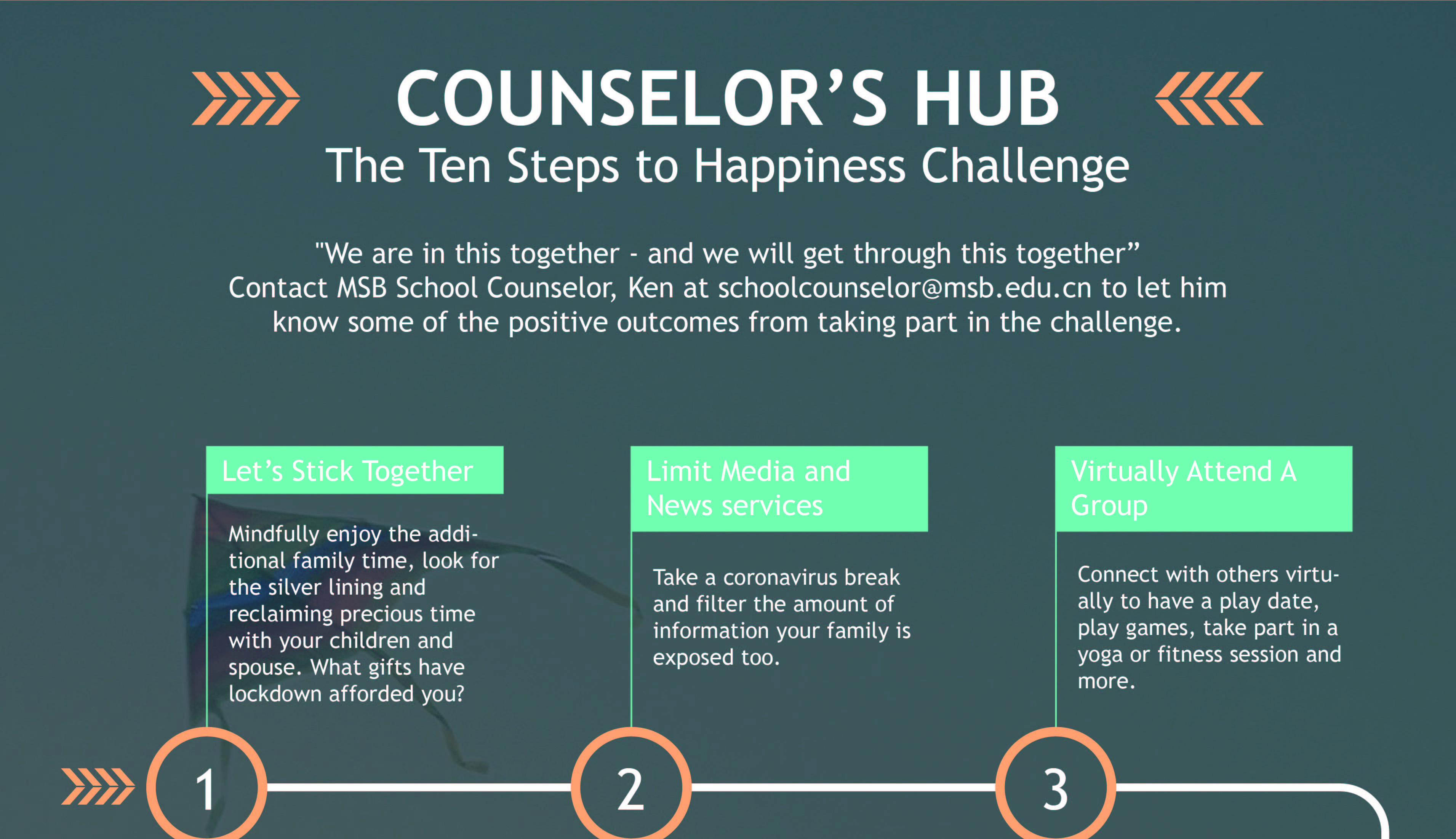 Counselor's Hub: Happiness Challenge