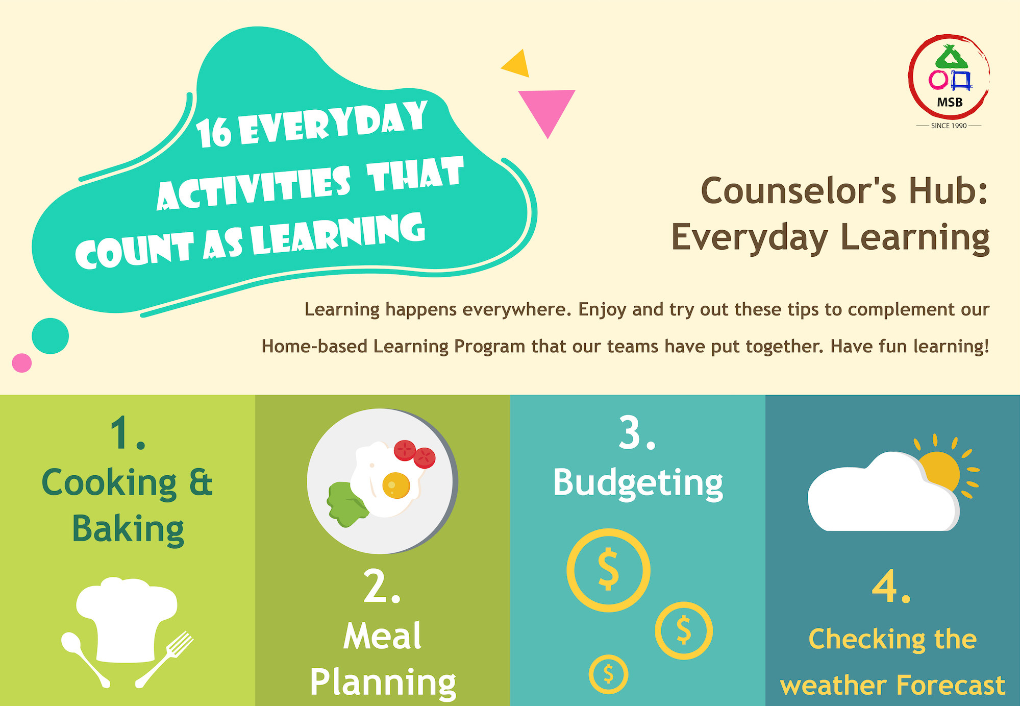Counselor's Hub: Learning Activities
