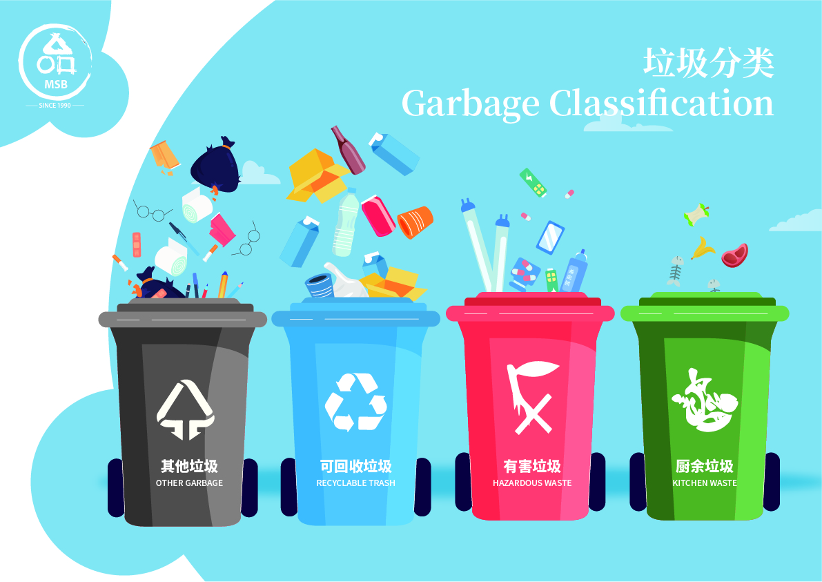 MSB's New Trash System